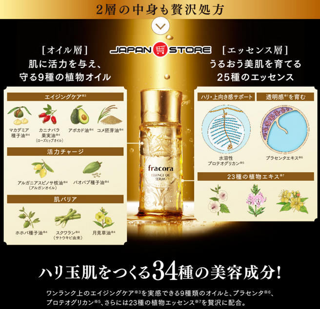 Fracora Essence Oil Serum 7