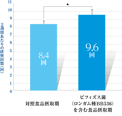 Men vi sinh Bifina EX Nhật Bản - 10 tỷ lợi khuẩn 3