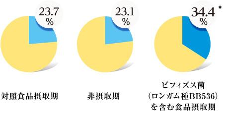 Men vi sinh Bifina EX Nhật Bản - 10 tỷ lợi khuẩn-4