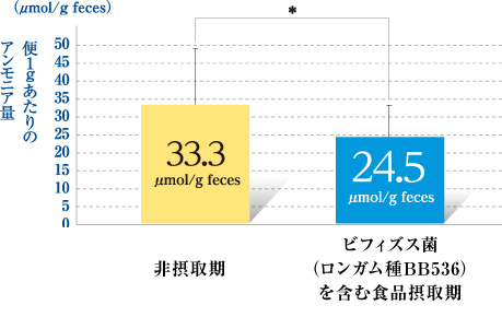 Men vi sinh Bifina EX Nhật Bản - 10 tỷ lợi khuẩn 5