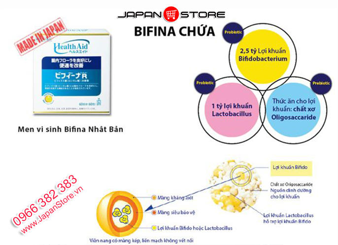 Men vi sinh Bifina R Health Aid