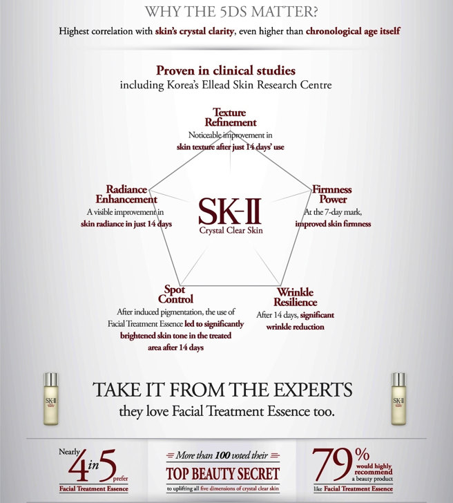 Nuoc Than SK-II Facial Treatment Essence 7