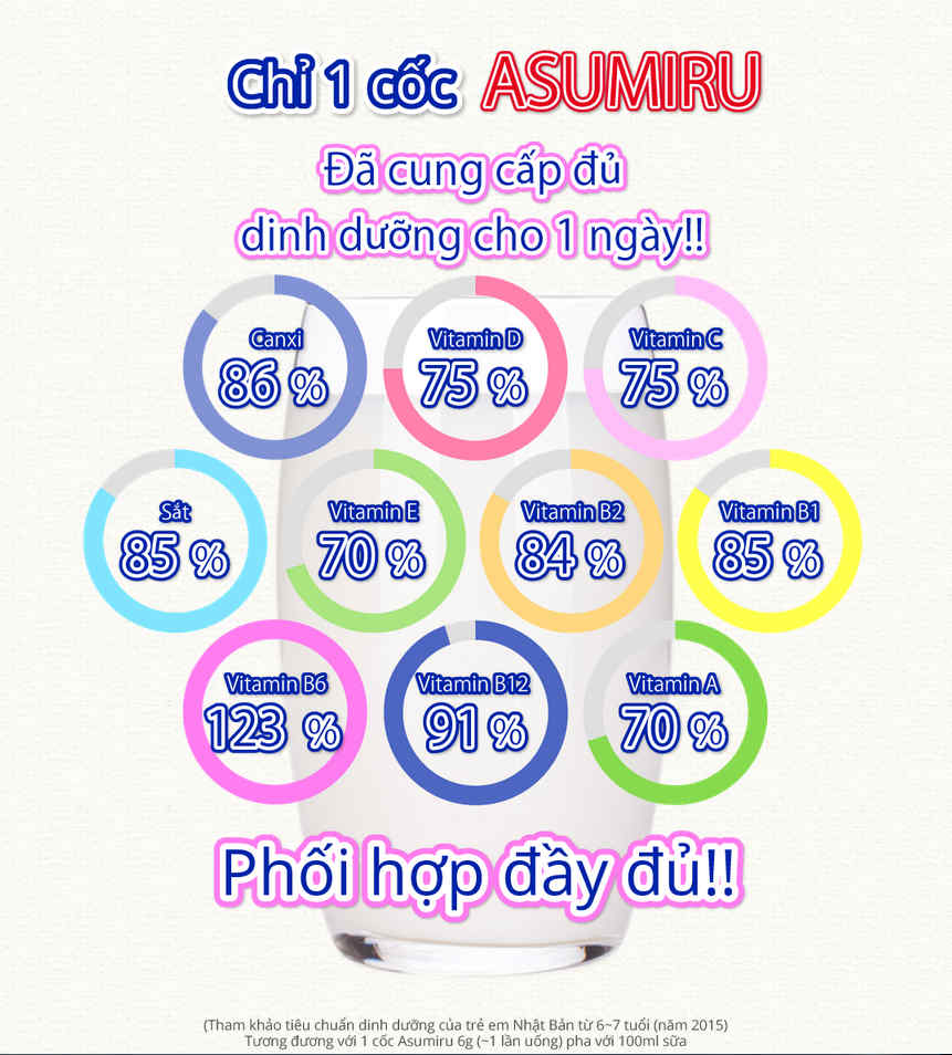 Sữa tăng chiều cao Nhật Bản - Sữa Asumiru cho trẻ từ 3 đến 16 tuổi-Japanstore_vn -88-88-88