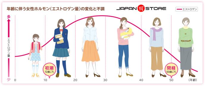 Viên uống Tiền Mãn Kinh Kobayashi Nhật Bản 840 viên 7