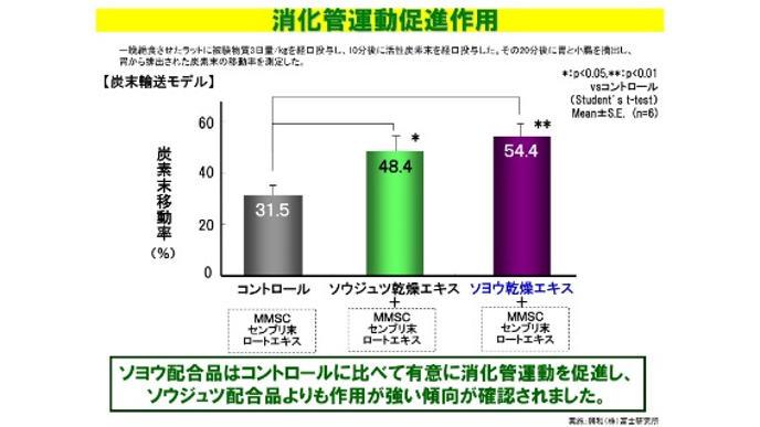 Viên uống hỗ trợ điều trị bệnh đau da dày Kyabejin Kowa α Nhật Bản 300v- www.Japanstore.vn 03